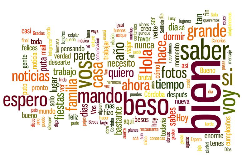 A cluster of Spanish words in a wordcloud